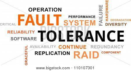 Word Cloud - Fault Tolerance