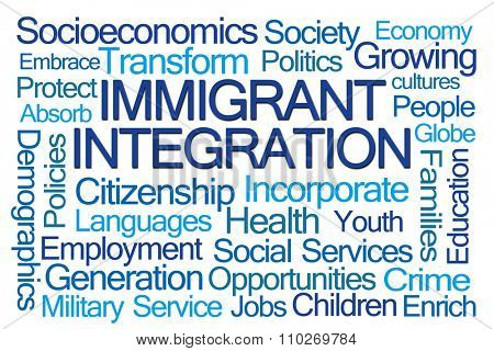 Immigrant Integration Word Cloud on White Background