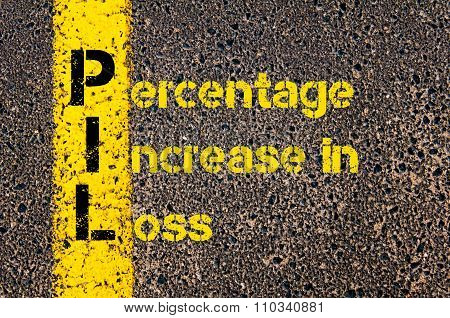 Accounting Business Acronym Pil Percentage Increase In Loss