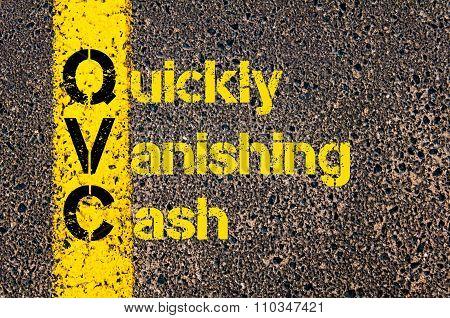 Accounting Business Acronym Qvc Quickly Vanishing Cash