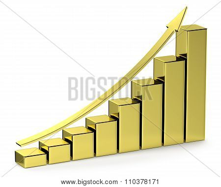 Golden Bar Chart With Arrow