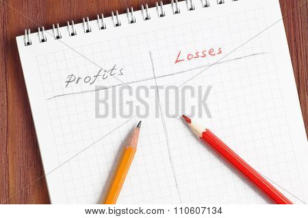 Notepad With Handwritten Words Profits And Losses, Grey And Red Pencils Lying Over Paper Sheet On Br