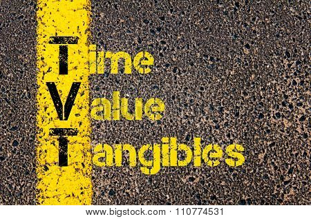 Accounting Business Acronym Tvt Time Value Tangibles