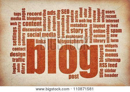 blog word cloud  - printing on canvas - internet networking concept