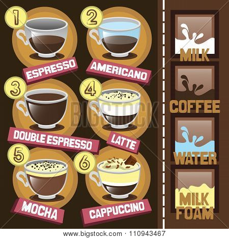 Coffee beverages types and preparation: espresso, mocha, macchiato, americano, latte, cappuccino, espresso. Vintage set - types of coffee drinks on retro background - vector illustration poster