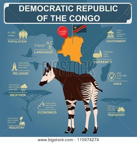 Democratic republic Congo infographics, statistical data, sights