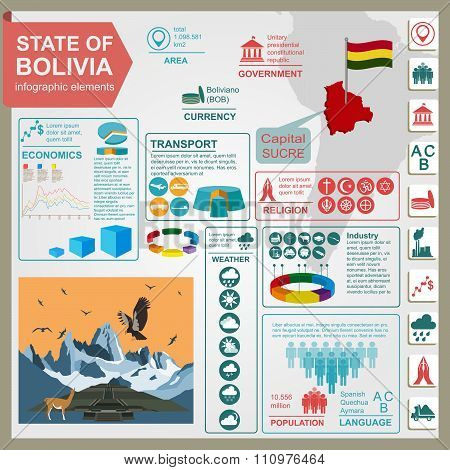 Bolivia infographics, statistical data, sights.