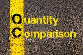 Concept image of Accounting Business Acronym QC Quantity Comparison written over road marking yellow paint line. poster