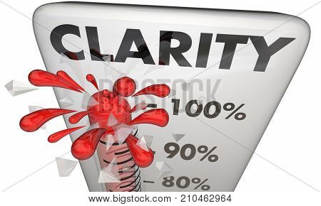 Clarity Thermometer Measure Clear Communication Level 3d Animation