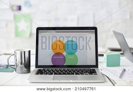 SWOT ideas on a laptop screen