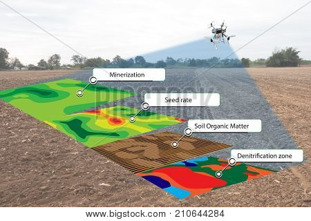 smart agriculture concept farmer use infrared in drone with high definition soil mapping while plantingconduct deep soil scan during a tillage pass include organic ec om Nitrogenseed rate