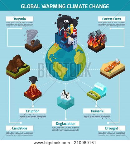 Global warming climate change orthogonal isometric infographics with natural disasters and earth with factory vector illustration