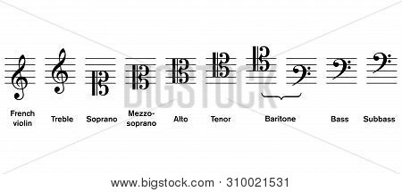 All Nine Possible Distinctive Clefs. Fifteen Possible Clefs, But Six Are Redundant. Each Clef With D