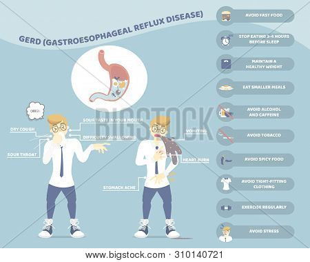 Symptoms, Treatment With Man Coughing And Vomiting, Stomach Gerd Gastroesophageal Acid Reflux Diseas