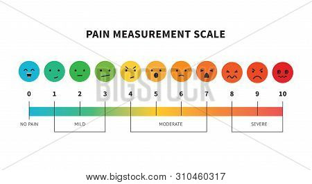 Pain Measurement Scale Or Pain Assessment Tool Vector.