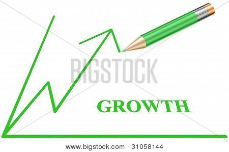 Simple Growth Graph Sketch