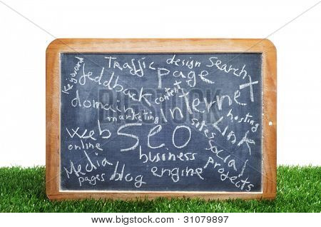 different concepts about social engine optimization and internet subjects written on a blackboard