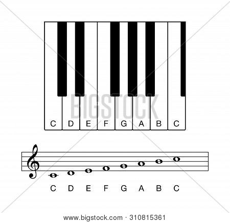 C Major Scale, Octave On Keyboard And Staff. One Octave, Shown On Keyboard Keys And On A Five-line S