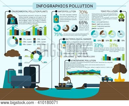 Environmental Contamination And Chemical Pollution Infographics Set With Charts Vector Illustration