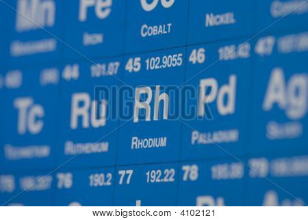 Selective Focus On The Rhodium Symbol