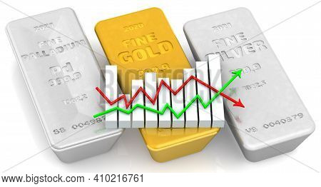 Changes In The Value Of Precious Metals. Three Ingots Of 999.9 Fine Gold, Fine Silver And Fine Palla