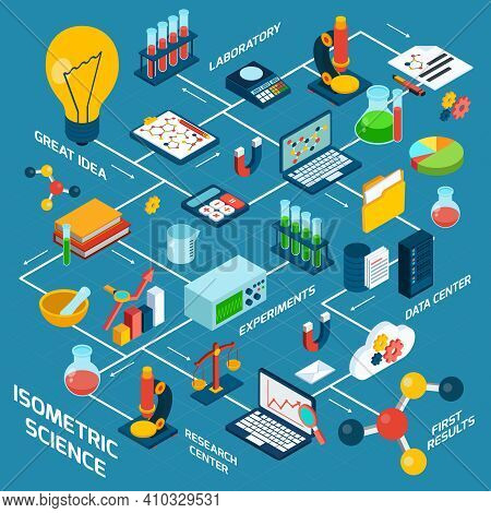 Isometric Science Concept With Laboratory Data Center Experiments Research Results Vector Illustrati