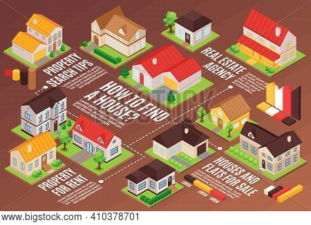 Private Houses For Rent And Sale Horizontal Isometric Flowchart 3d Vector Illustration
