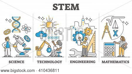 Stem Skill Knowledge Learning With Labeled Education Approach Outline Diagram