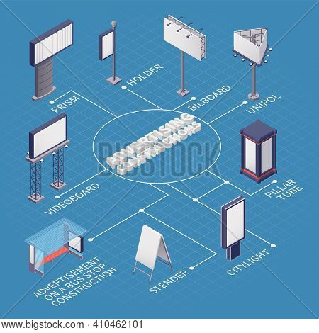 Advertising Construction Flowchart With Icons Of Billboard City Light Holder Video Board Prism Stand