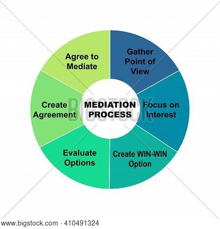 Diagram Concept With Mediation Process Text And Keywords. Eps 10 Isolated On White Background