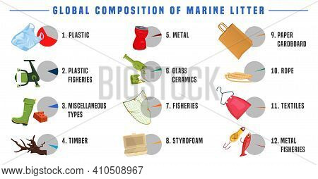 Top Debris Items Found In The Ocean Infographics. Different Waste Polluting The Sea. Horizontal Info
