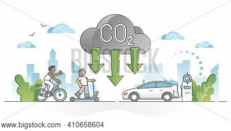 Co2 Carbon Dioxide Emission Reduction By Alternative Energy Outline Concept