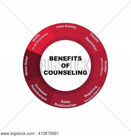 Diagram Concept With Benefits Of Counseling Text And Keywords. Eps 10 Isolated On White Background