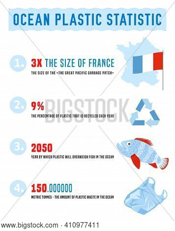 Ocean Debris Infographics. Different Waste Polluting The Sea And Beach. Portrait Poster. Threat To T