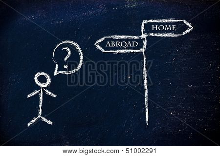 Choices: Moving Abroad Or Staying?