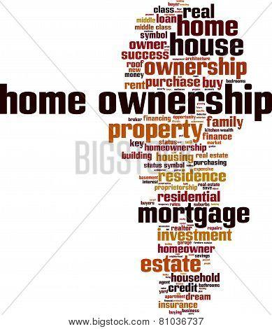 Home Ownership Word Cloud