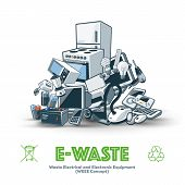The waste electrical and electronic equipment pile. Computer and other obsolete electronic waste stack. Waste management concept. poster