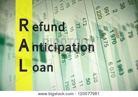 Acronym RAL as Refund anticipation loan. Financial data visible on the background.