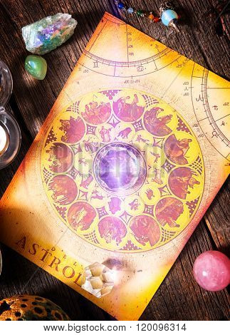 Foretelling the future through astrology
