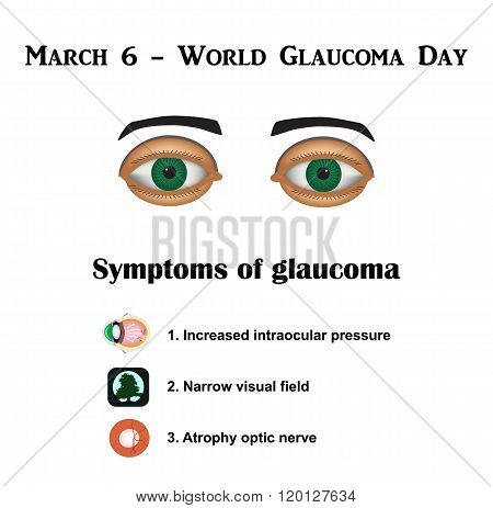 Glaucoma. Symptoms of glaucoma. Atrophy of the optic nerve. Field of view at glaukome.Stroenie eyes.