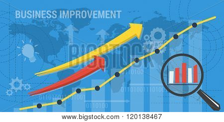 Background Business Improvement