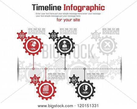 Timeline Gear New Style Red