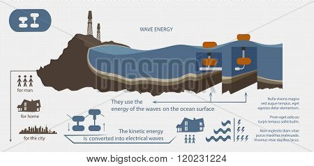 Renewable Energy From Wave Energy Illustrated