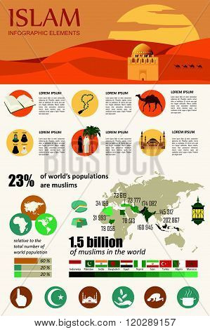 Islam infographic with the desert and camel caravan. Vector illustration