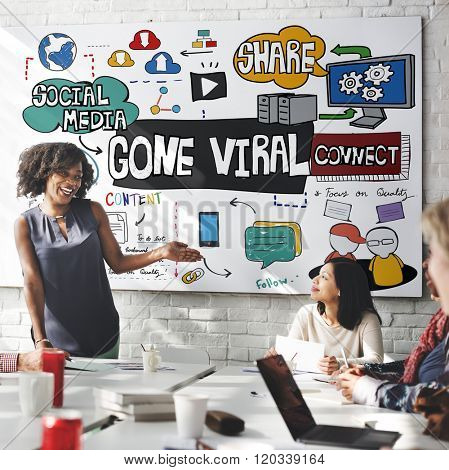 Gone Viral Multimedia Internet Virtual Content Concept
