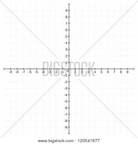 Cartesian Coordinate System Template