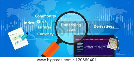 underlying assets derivative trading stocks index future commodity futures currency market pricing value vector poster