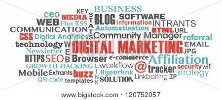Digital Marketing Concept Word Tag Cloud