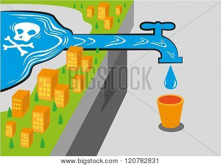 Water source has poison like lead. Editable Clip art.