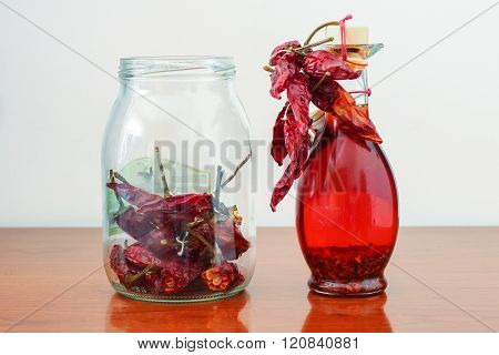Hot chilli oil